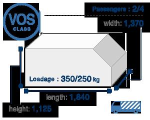 Van & Mini Cargo Van Type Rates - ORIX Rent a Car