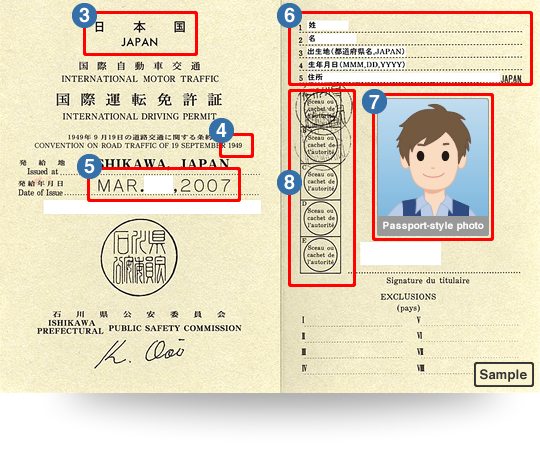 Rent Car In Japan License